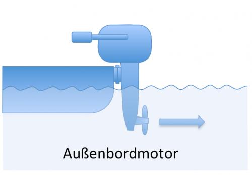 Bild: Boot mit Außenbordmotor